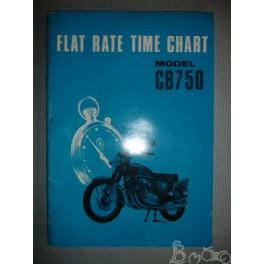 flat rare time chart model cb750