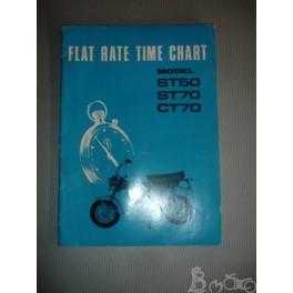flat rate time charte honda ST50  ST70